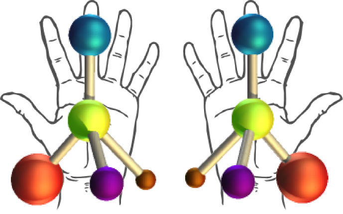 Motivation The Odom Molecular Ion And Atom Trapping Group